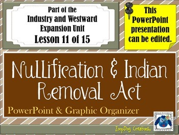 Nullification Act - Indian Removal Act PowerPoint and Graphic Organizer