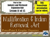 Nullification Act and Indian Removal Act