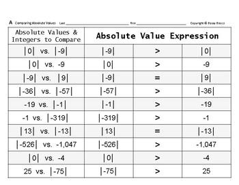 Num & Ops 08: Integer Absolute Value Comparison & Arithmetic