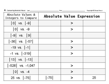 Num & Ops 08: Integer Absolute Value Comparison & Arithmetic