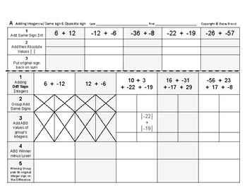 Num & Ops 10: Adding Add and Subtracting Subtract Integers
