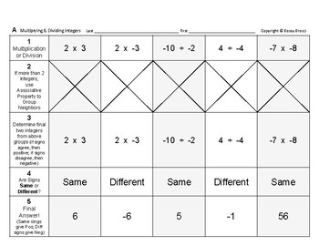 Num & Ops 11: Multiplying and Dividing Integers