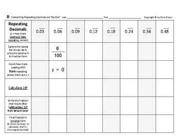 Num & Ops 13: Converting Convert Repeating Decimals Using the No-Bar method