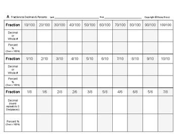 Num & Ops 16: Converting Convert Fractions, Decimals & Percents
