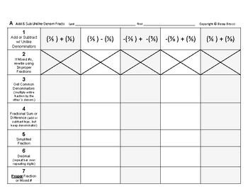 Num & Ops 20: Adding & Subtracting Fractions with Unlike Denominators