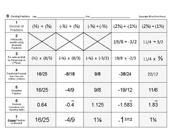 Num & Ops 21: Multiplying & Dividing Fractions