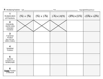 Num & Ops 21: Multiplying Multiply & Dividing Divide Fractions