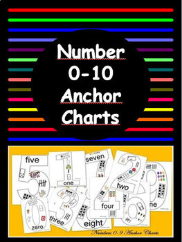 Number  0 - 10 Anchor Charts