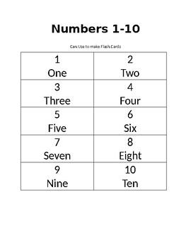 Number 1-10 Flash Cards