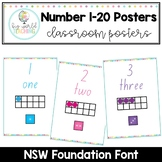 Number 1-20 Posters - NSW Foundation Font