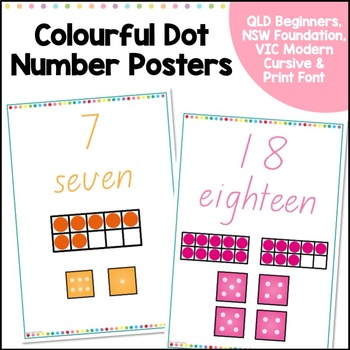 Number 1-20 Posters - QLD Beginners, NSW Foundation, VIC and Print Font