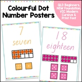 Number 1-20 Posters - QLD Beginners, NSW Foundation, VIC a