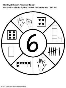 Number 4 Activities: Games and Printables to Build Number Sense