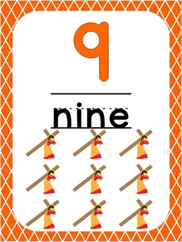 picture relating to Printable Number 9 named Range 9 Printable Bible Amount Poster. Preschool-Kindergarten Quantities.