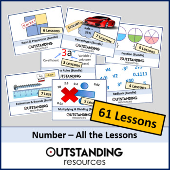 Number: ALL Lessons, ALL Grades (53 Lessons) + ALL Resources
