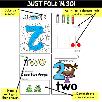 Number Activity books: 0-10