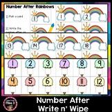 Number After
