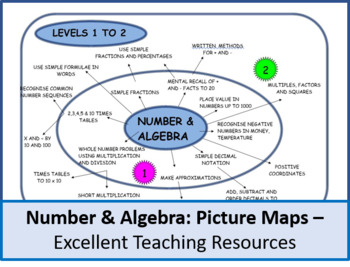 Number & Algebra: Levelled Picture Map (Levels 1 to 6)
