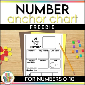 Number Anchor Chart