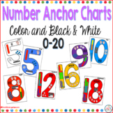 Number Anchor Chart Posters 0-20