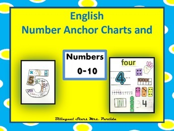 Number Anchor Chart Posters_Ways to Show Numbers-English BilingualStarMrsPartida