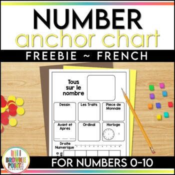 Number Anchor Chart in French