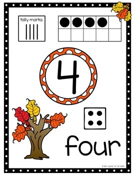 Math - Number Anchor Charts 0-10 ~ Fall / Autumn Leaves