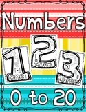 Number Anchor Charts 0 - 20