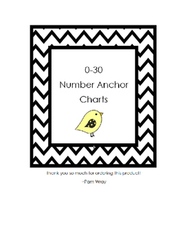 Number Anchor Charts 0-30