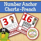 Number Anchor Charts 0 to 20 with Ten Frames - Pirates - French - Les Nombres