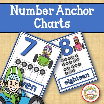 Number Anchor Charts 0 to 20 with Ten Frames -  Race Cars