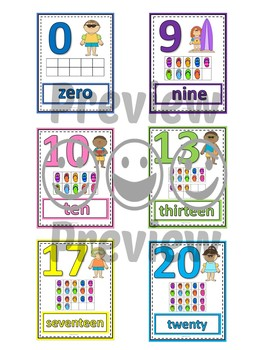Number Anchor Charts 0 to 20 with Ten Frames -  Summer