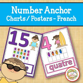 Number Anchor Charts 0 to 20 with Ten Frames -  Summer French