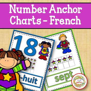 Number Anchor Charts 0 to 20 with Ten Frames -  Super Hero French
