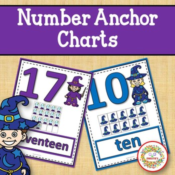 Number Anchor Charts 0 to 20 with Ten Frames -  Wizards
