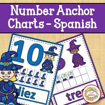 Number Anchor Charts 0 to 20 with Ten Frames -  Wizards Spanish
