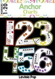 Number Anchor Charts (0-20)