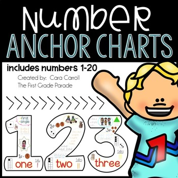 Number Anchor Charts {1-20} By Cara Carroll | Teachers Pay Teachers