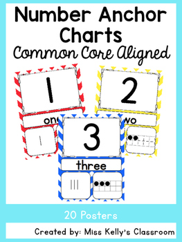Number Anchor Charts (Common Core Aligned)