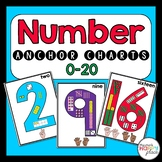 Number Anchor Charts 0-20