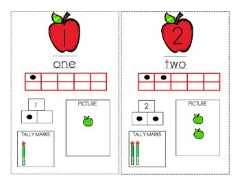 Number Anchor charts for Student Notebooks