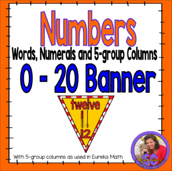 Number Banner 0 - 20 with 5-group columns as used in Eureka Math