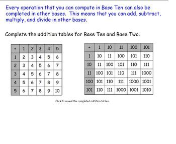 Number Bases PowerPoint Lessons