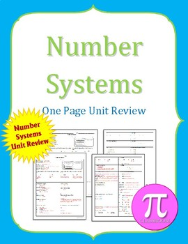 Number Systems Unit Review