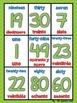 Number Bingo to 100/ Loteria de numeros al 100 English and Spanish