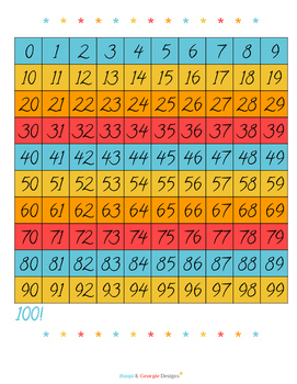 Number Board 0 to 100