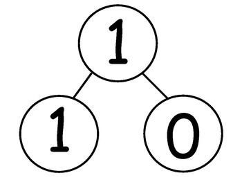 Number Bond 1-10 printables
