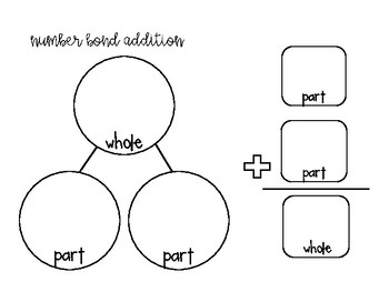Number Bond-Addition and Subtraction Mats