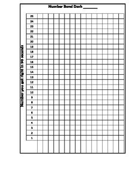 Number Bond Dash Tracking Chart