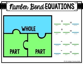 Number Bond Fact Family Addition and Subtraction Fluency Puzzles